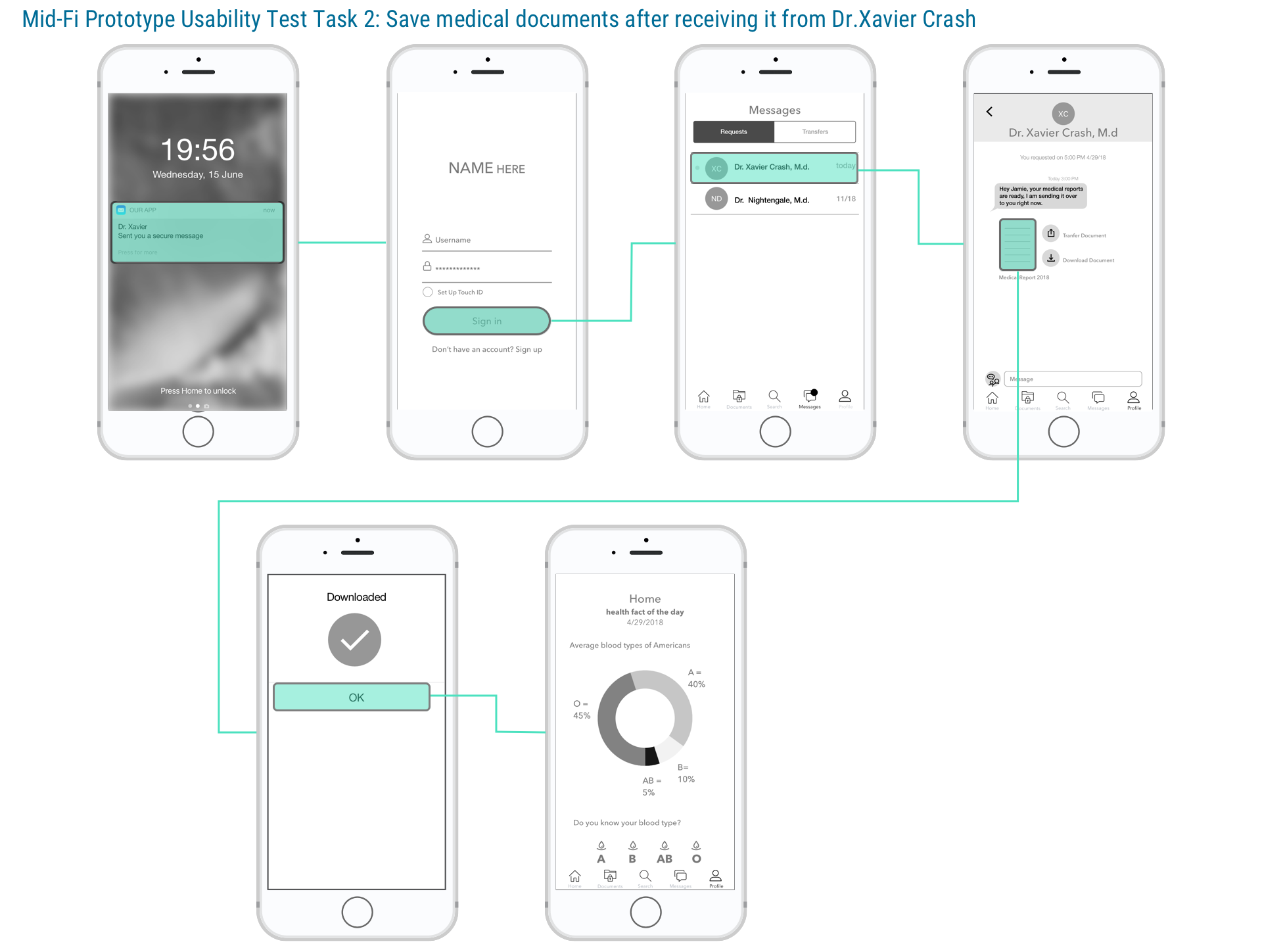 17 Mid-Fi Wireframes task 2 of 4.png