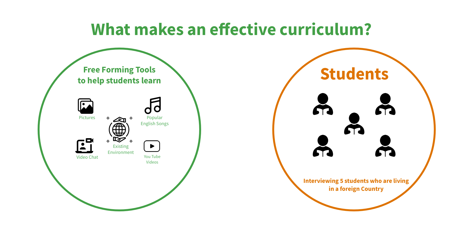 effective curriculum 2.png