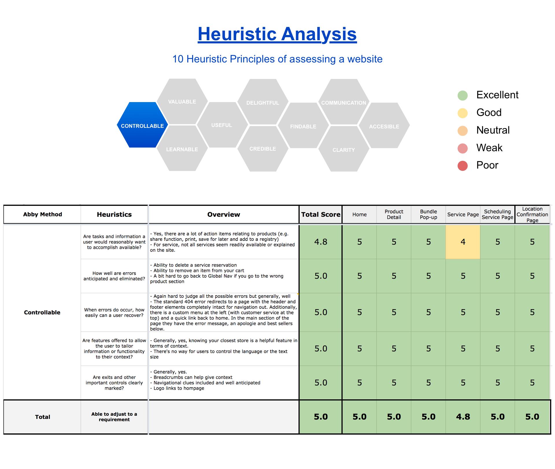 heuristics 1.png