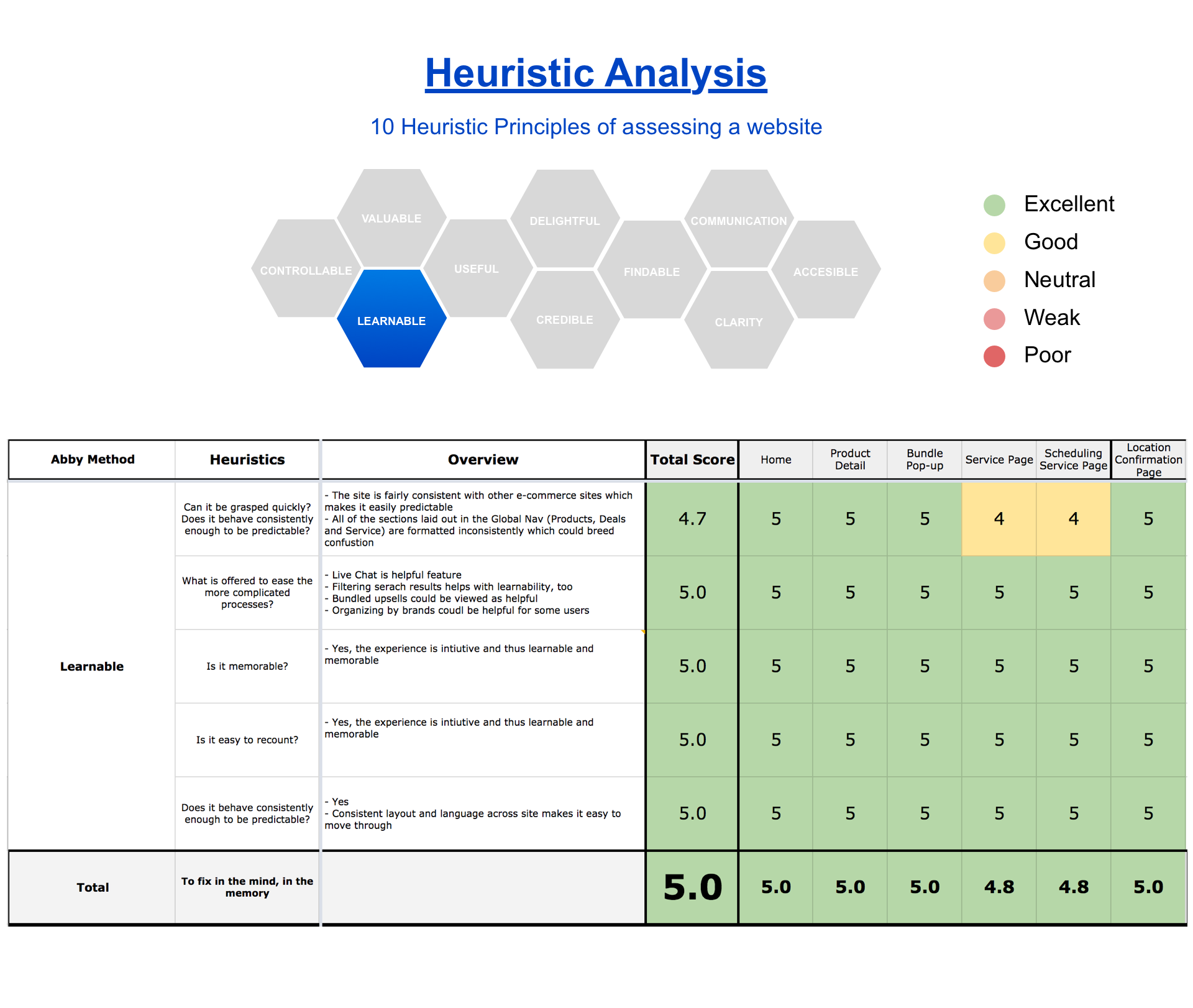 heuristics 3.png