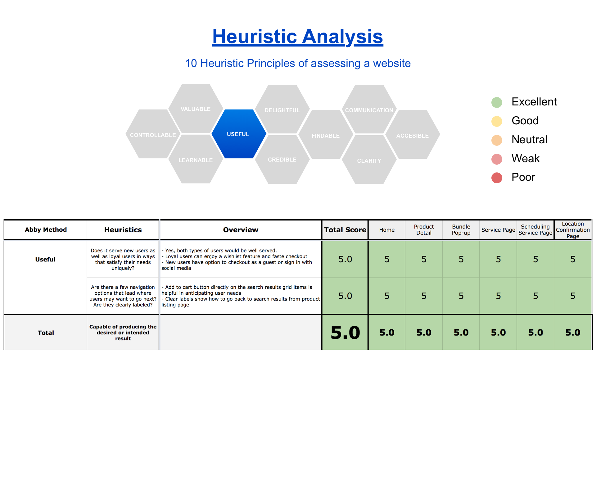 heuristics 4.png
