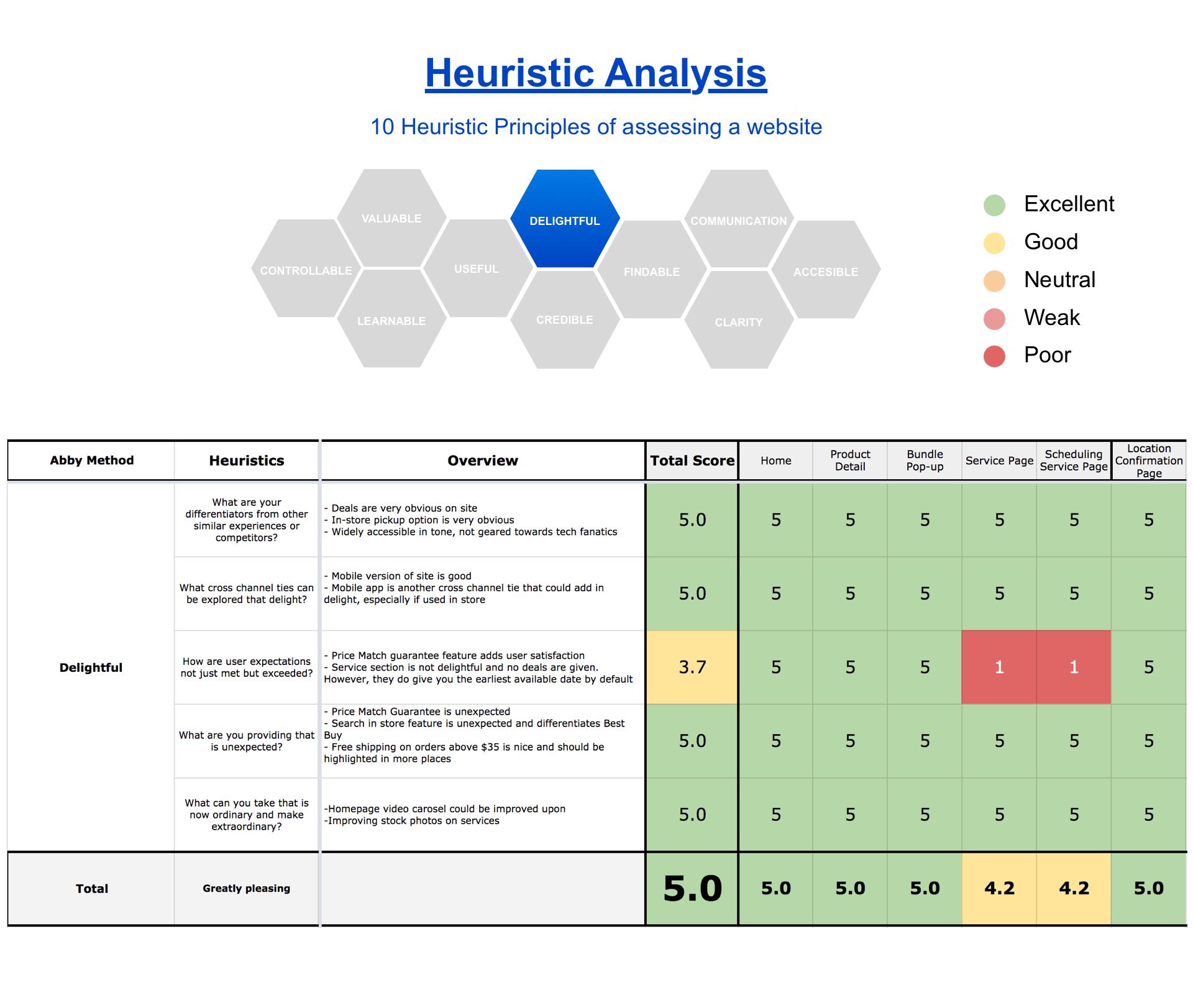 heuristics 5.png