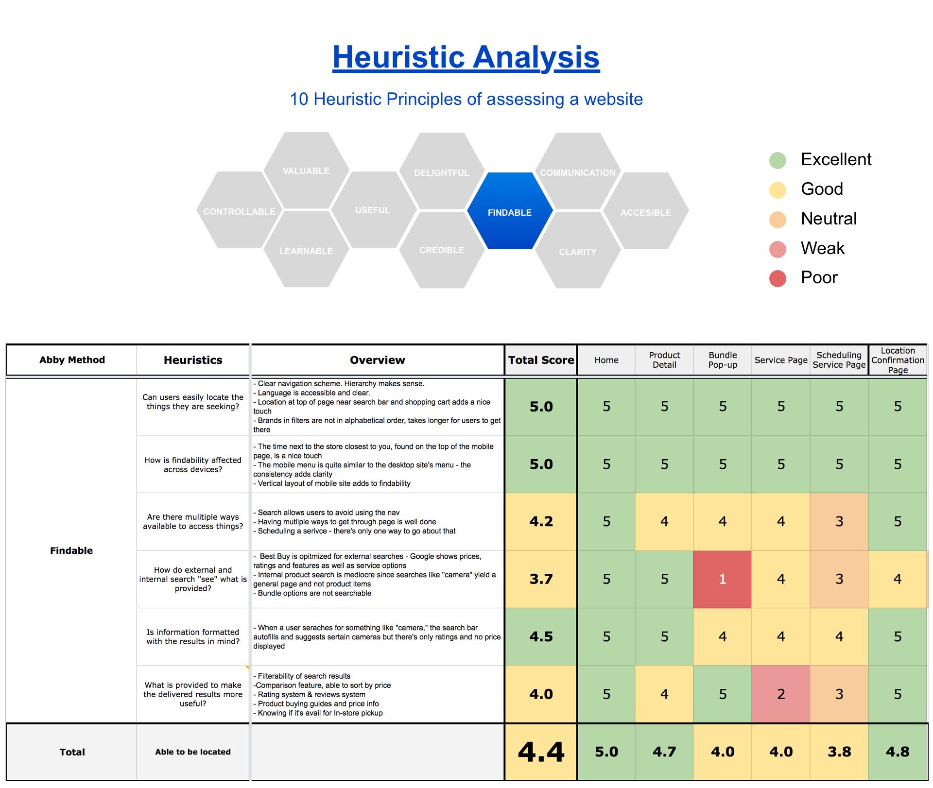 heuristics 7.png