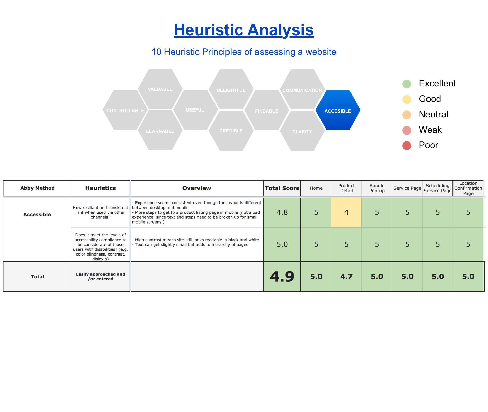 heuristics 10.png