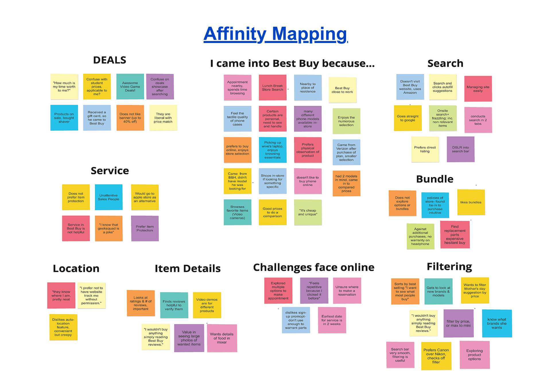 Affinity Mapping 3.png