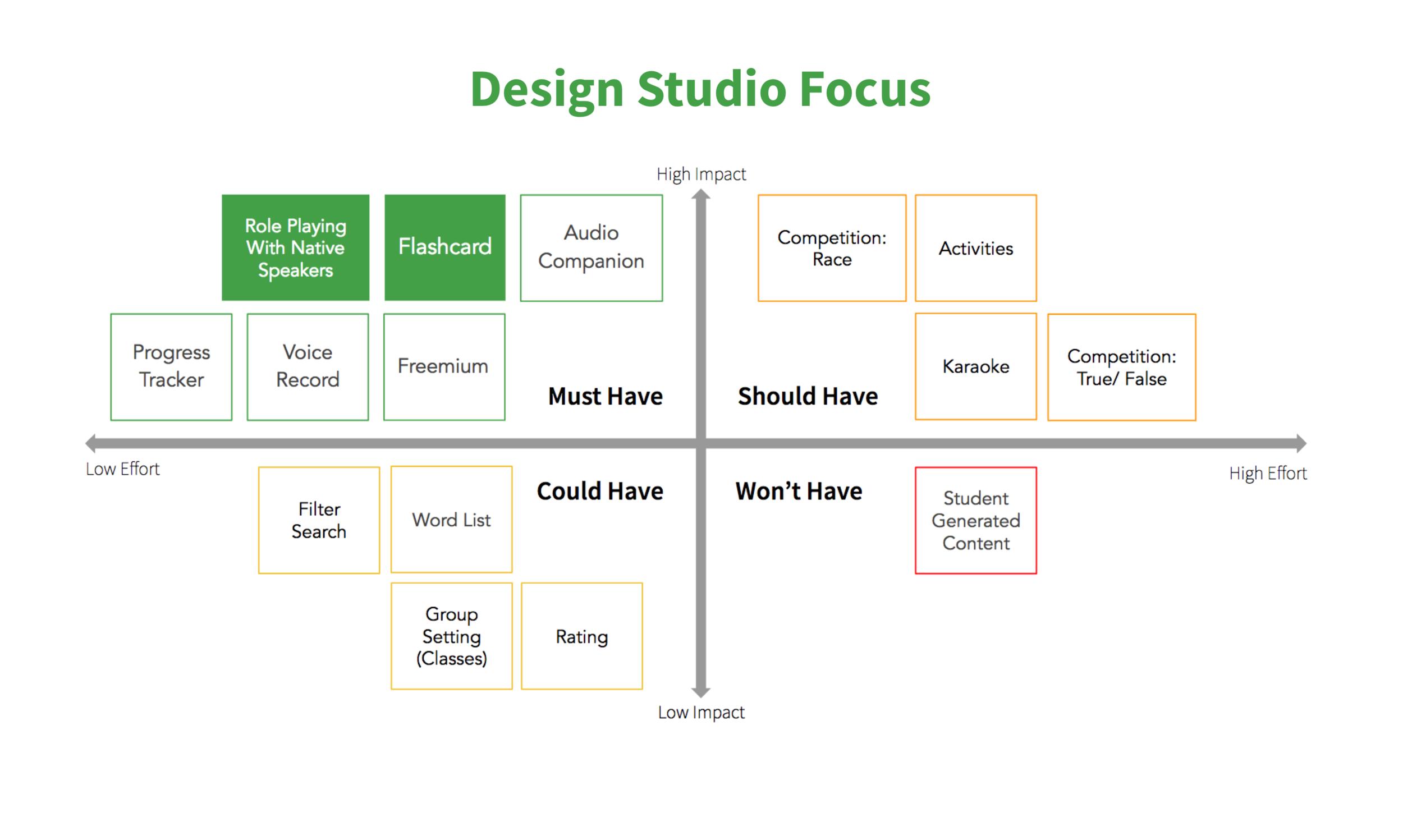 Design Studio Focus.png