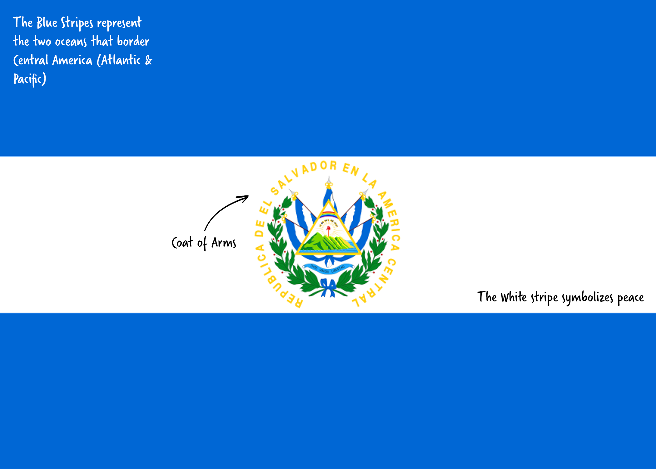 El Salvador Flag and Meaning.png