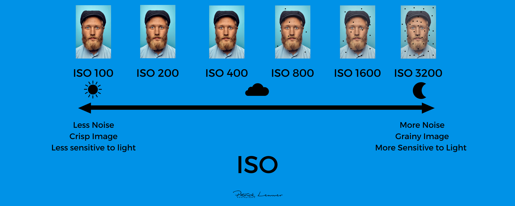 Post_ISO.png
