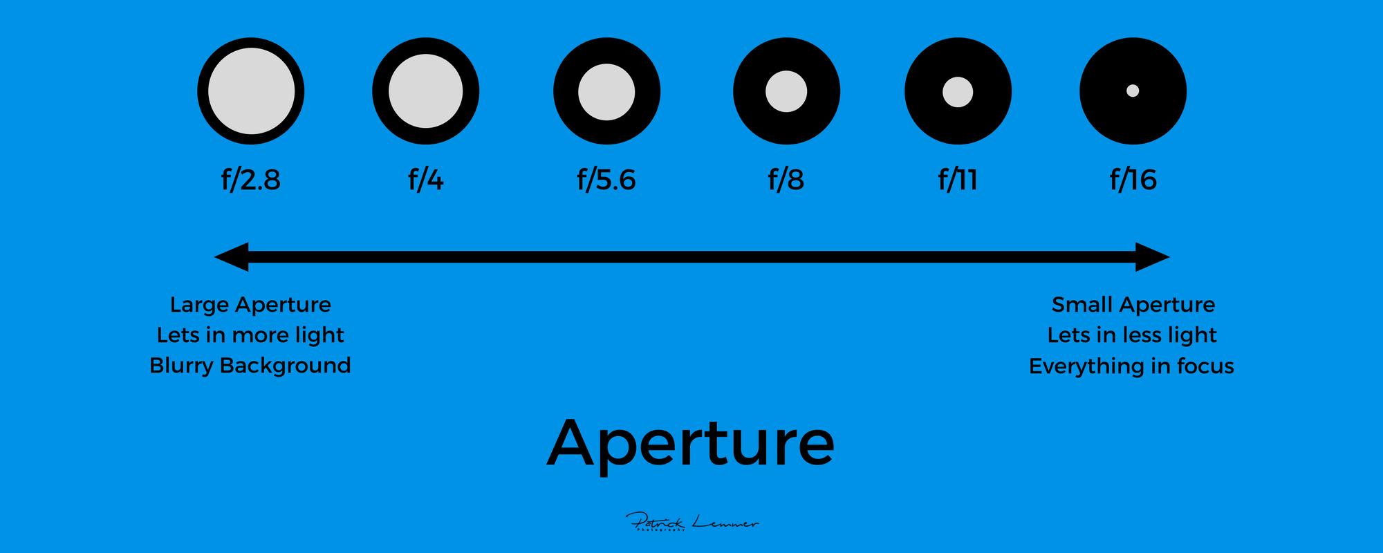 Aperture.png
