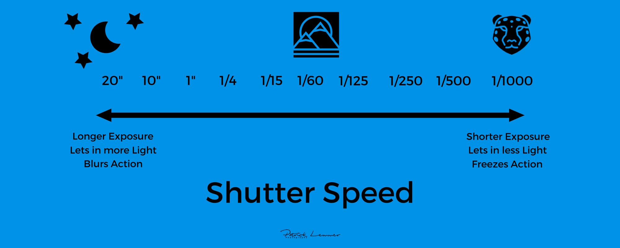 Shutter speed.png