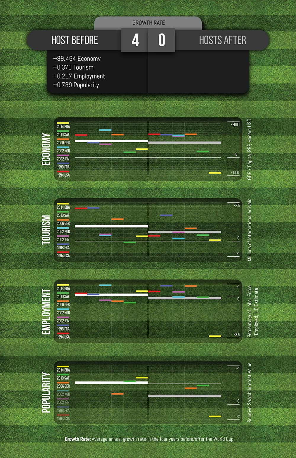 Scoreboard Graphs-1.jpg