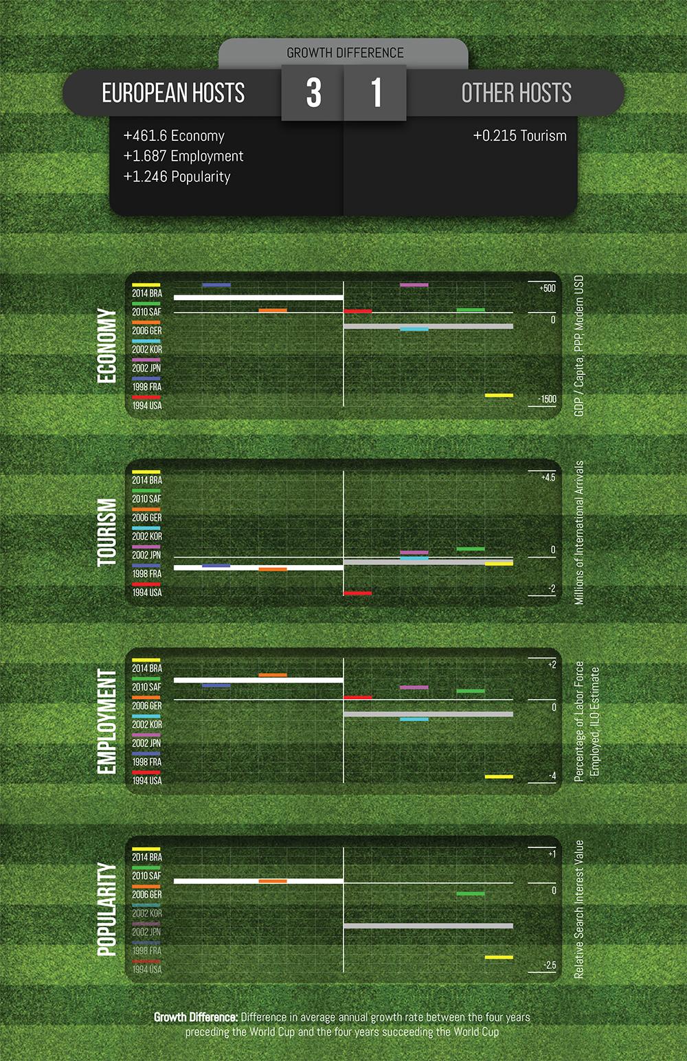 Scoreboard Graphs-3.jpg
