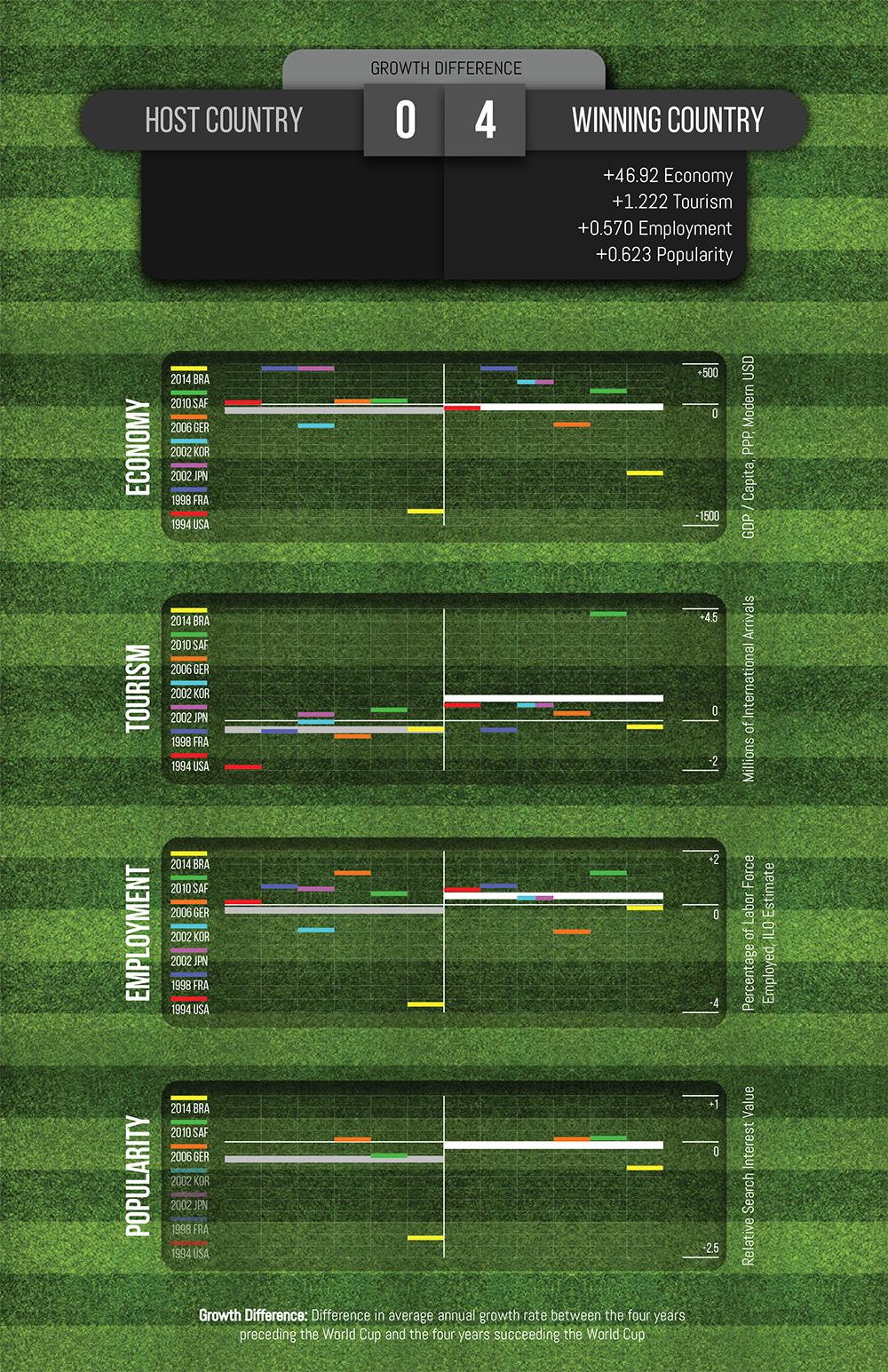 Scoreboard Graphs-2.jpg