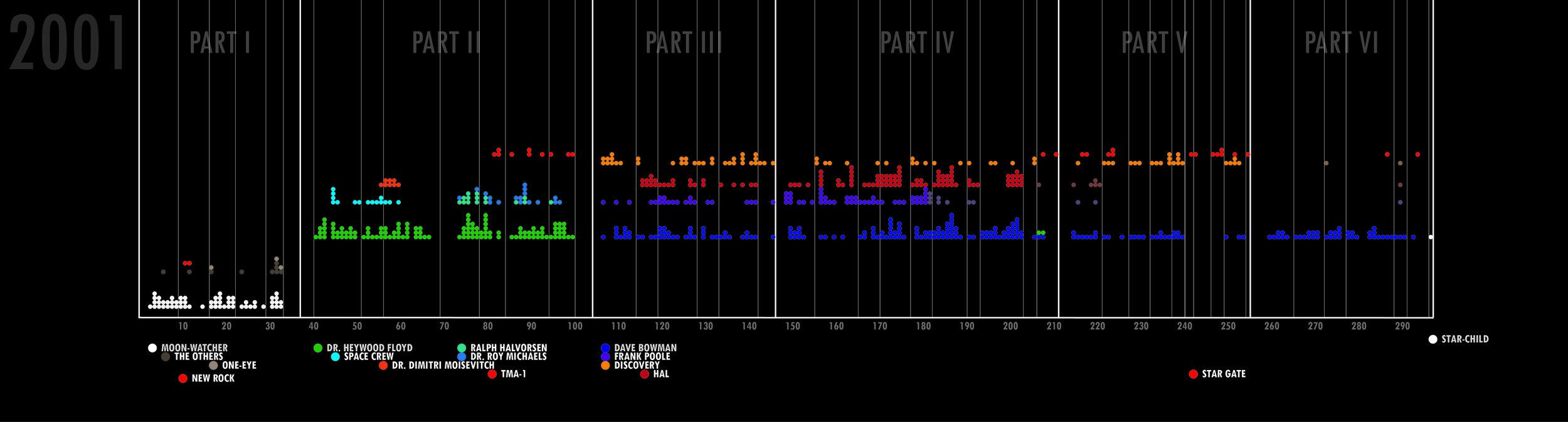 2001 Timeline.jpg