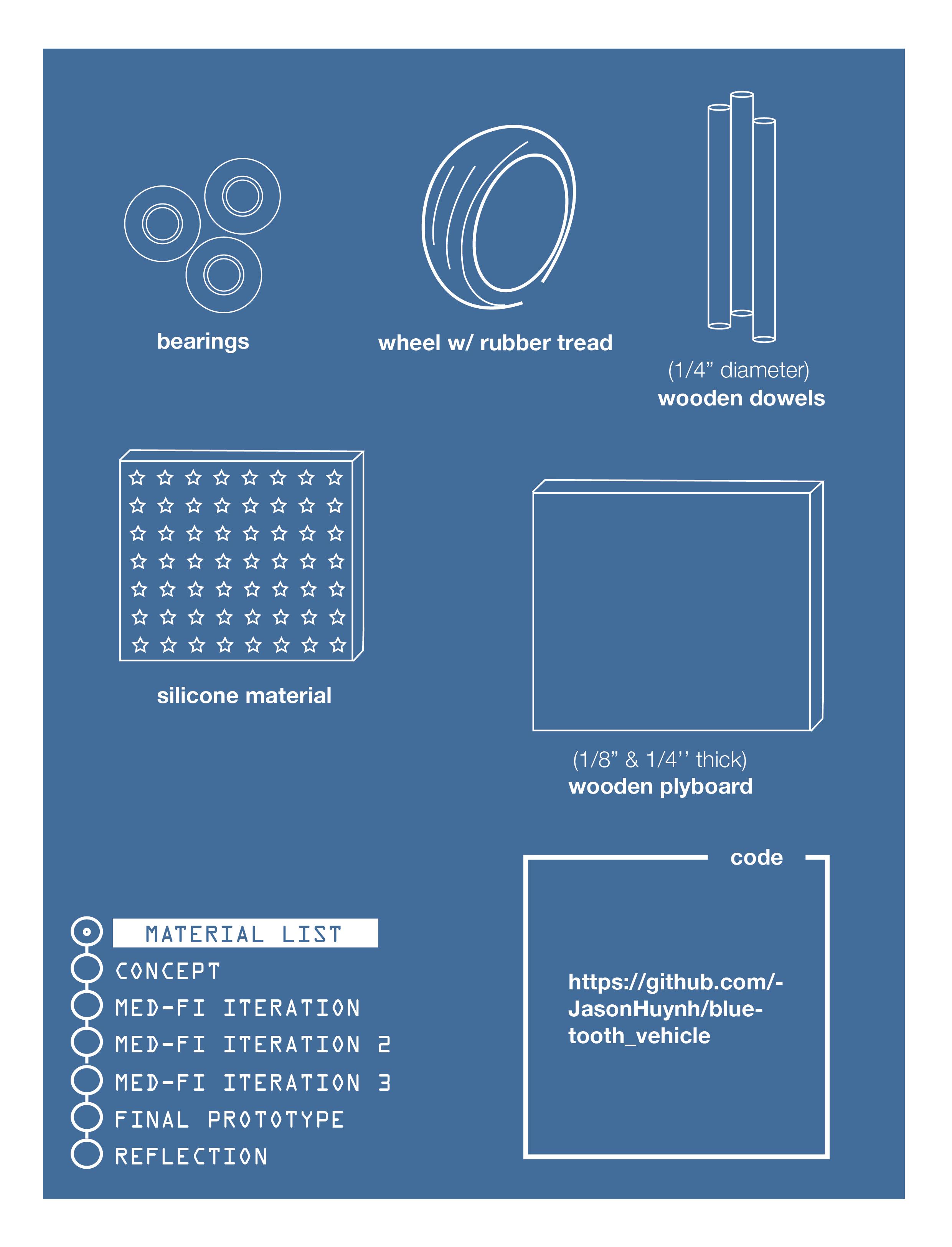 DI22 Final Brief Mat 2.png