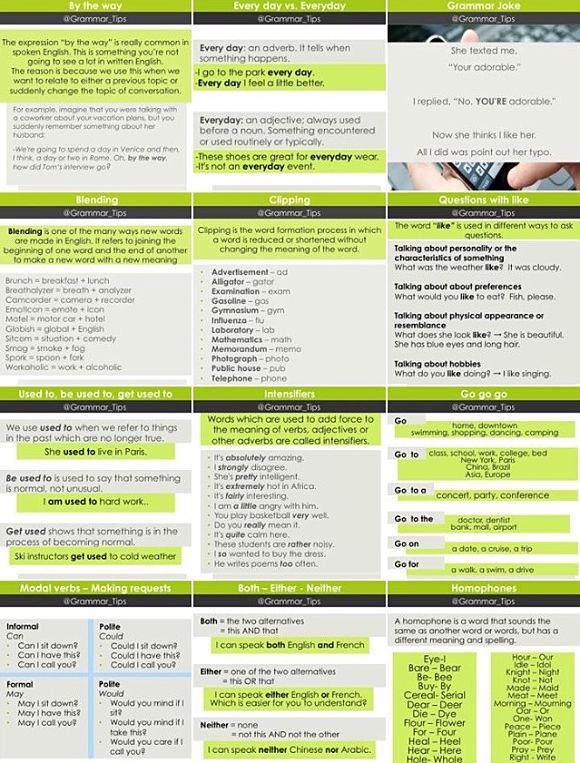 thingsontheweb-grammar_tips-tinadvincula_opt.jpg