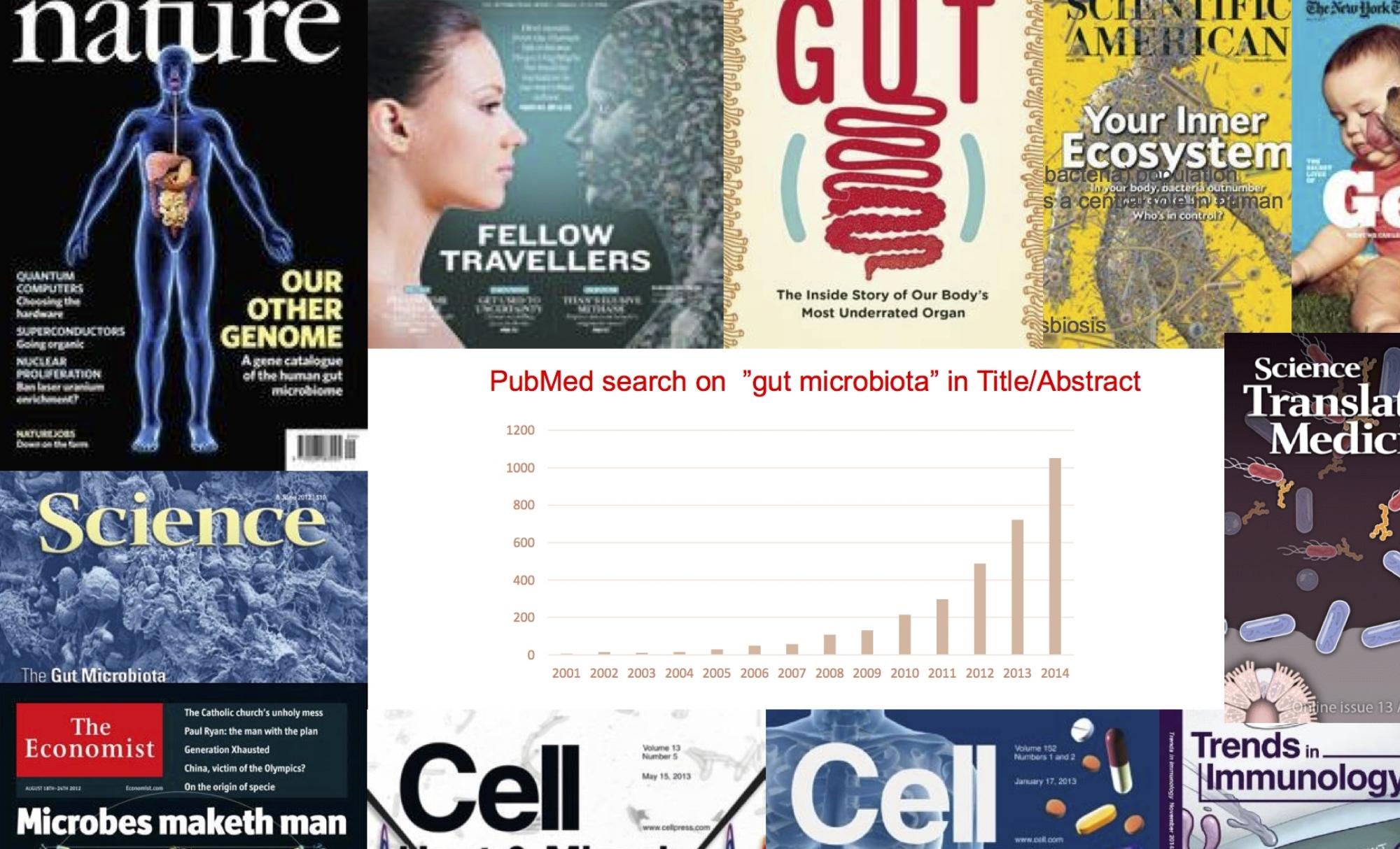 Science & publications