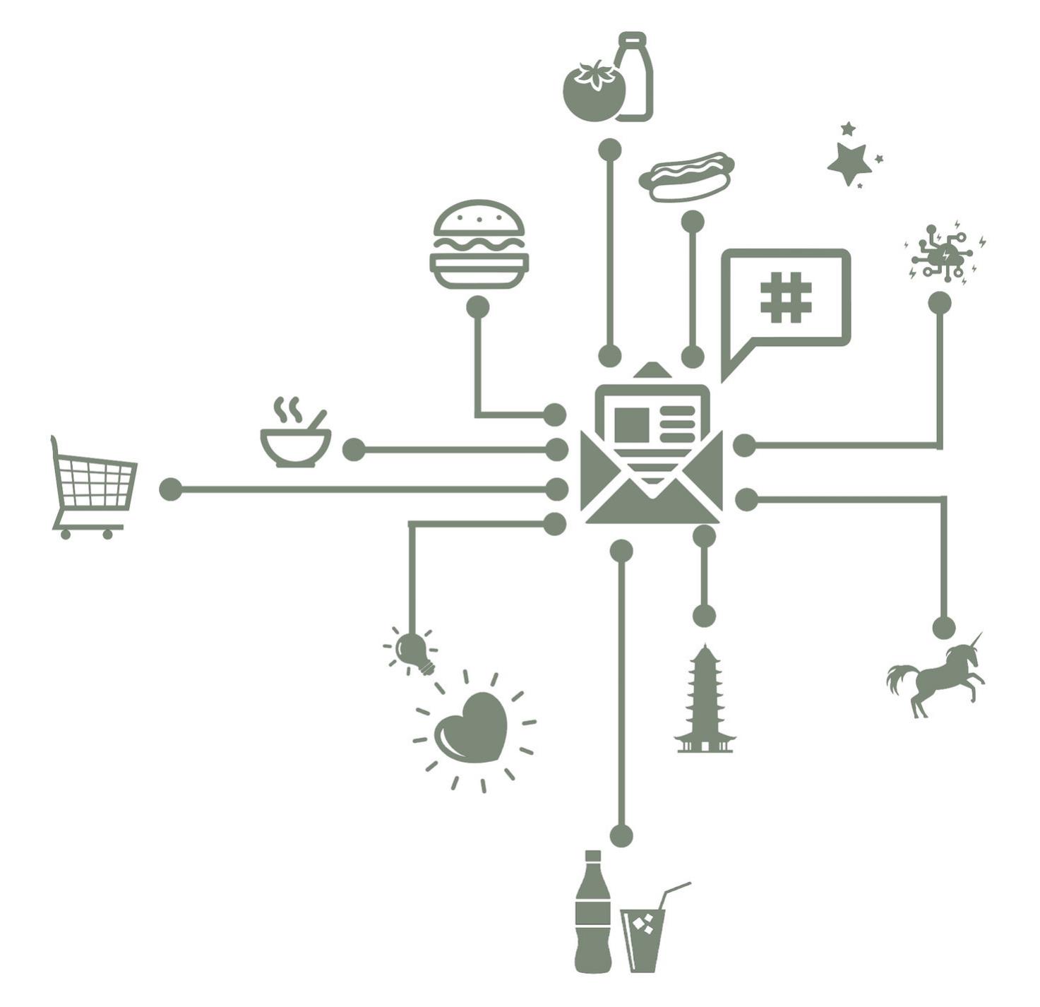 Newsletter china food startup1s beverage marketing distribution副本.jpg