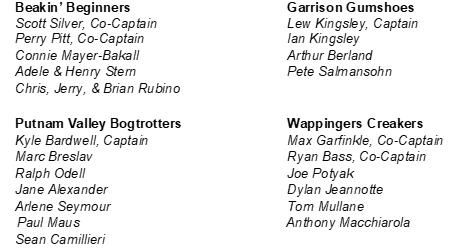 2019 Birdathon Teams.png