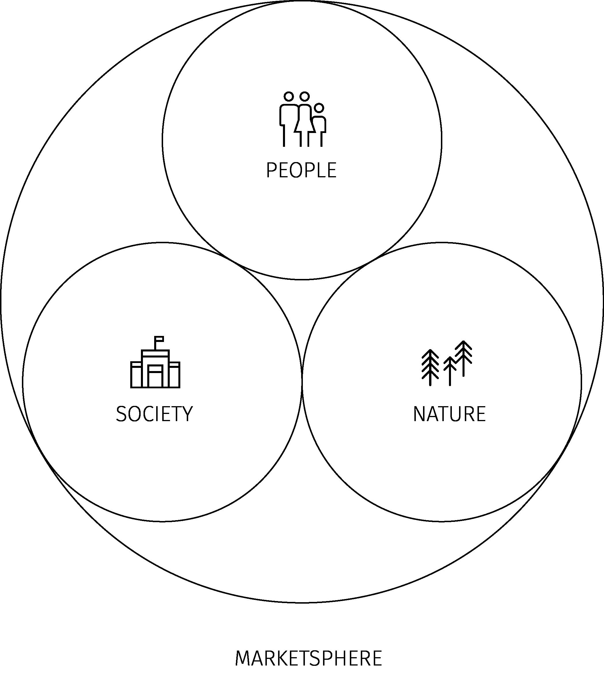 ns_sirkler_3_symboler.png