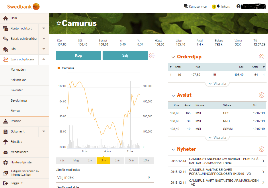Screen capture from Swedbank's web pages about Camurus