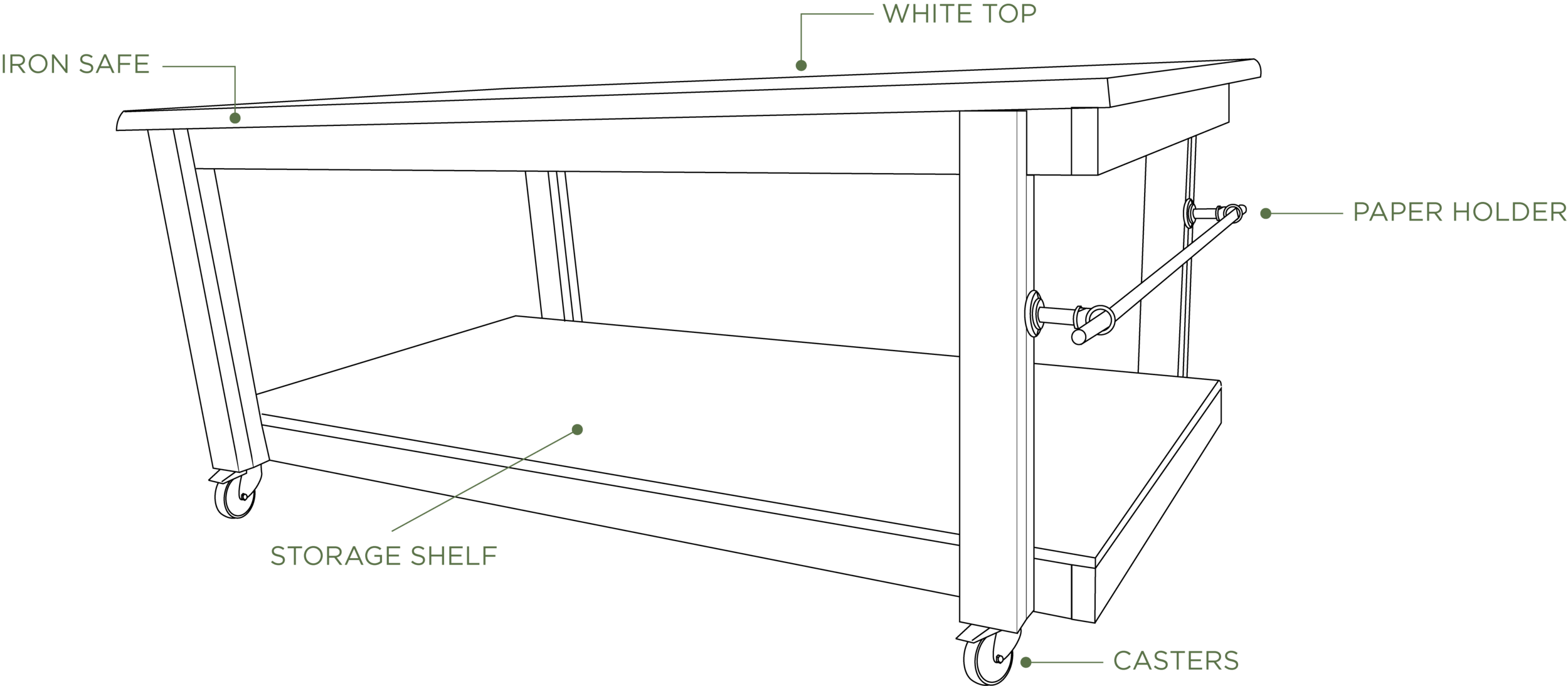 custom-cutting-table-design-points-of-measure.png