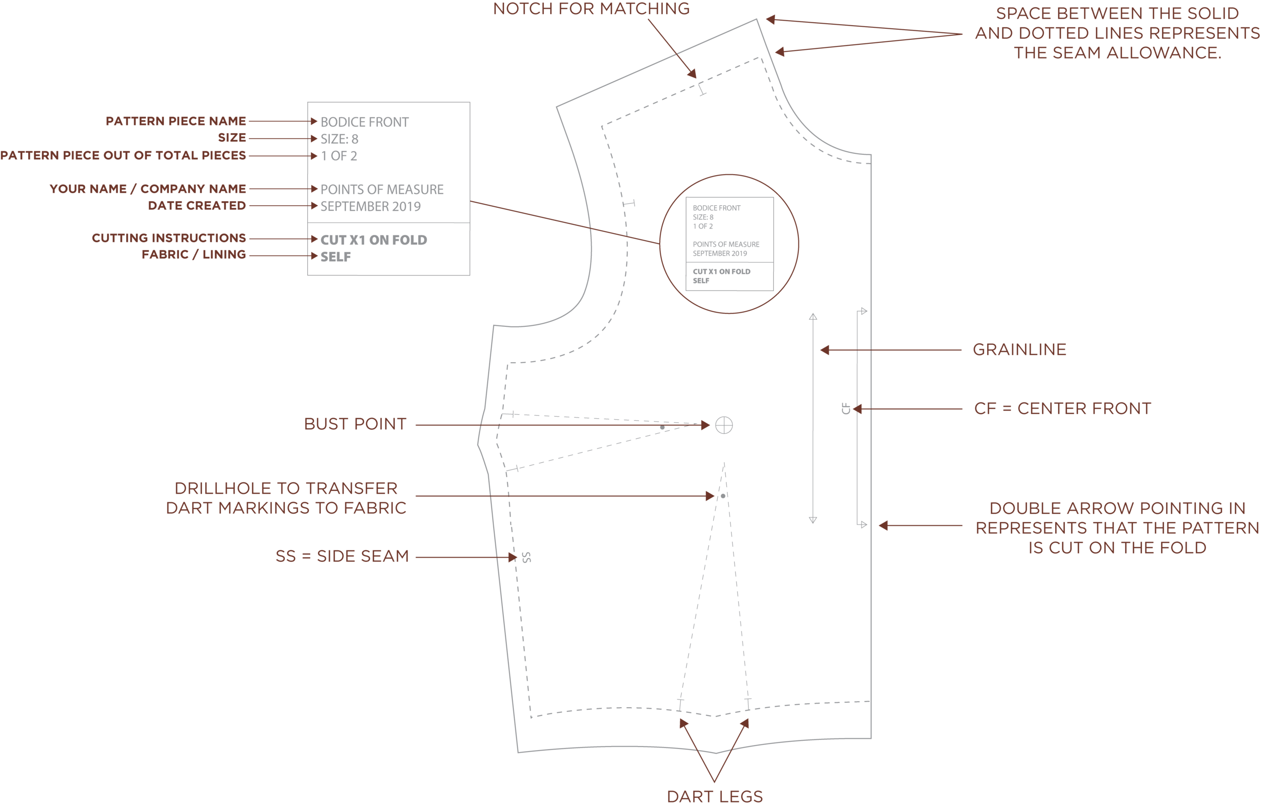 How To Create Sewing Patterns In Adobe Illustrator Points Of Measure