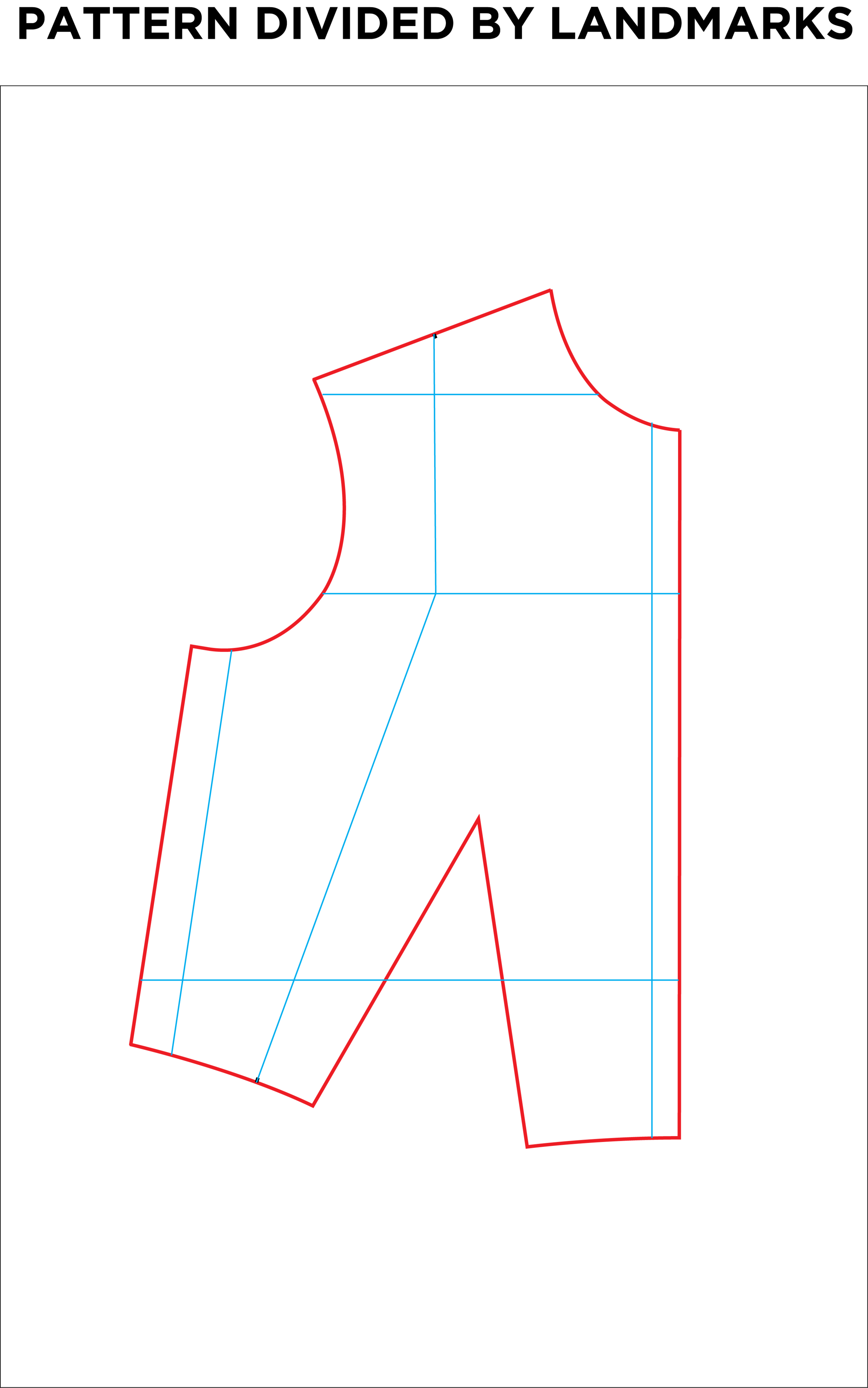How To Grade A Sewing Pattern In Adobe Illustrator Points Of Measure