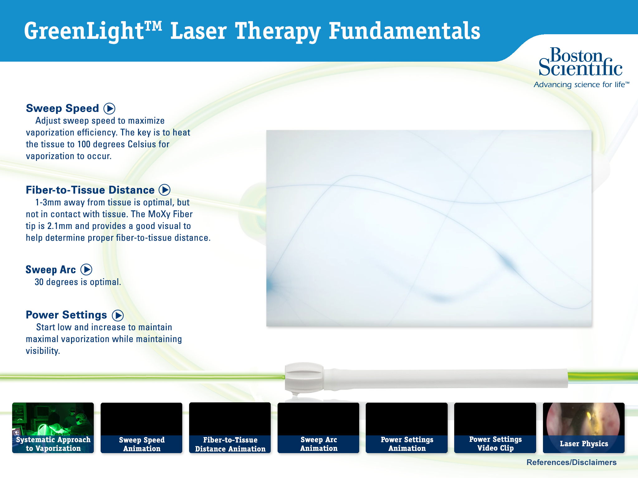 GreenLight Laser Therapy Fundamentals