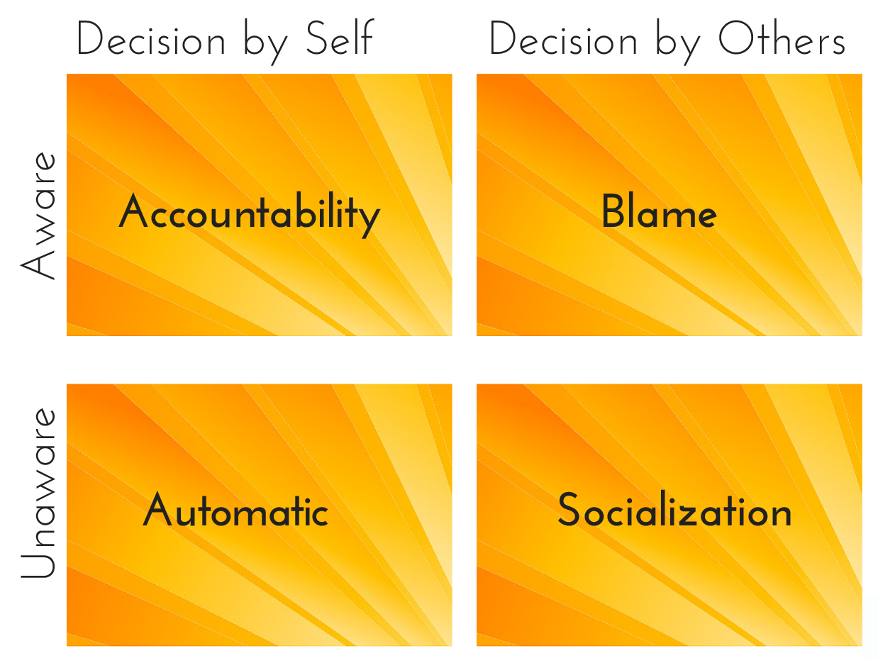 decision matrix.jpg