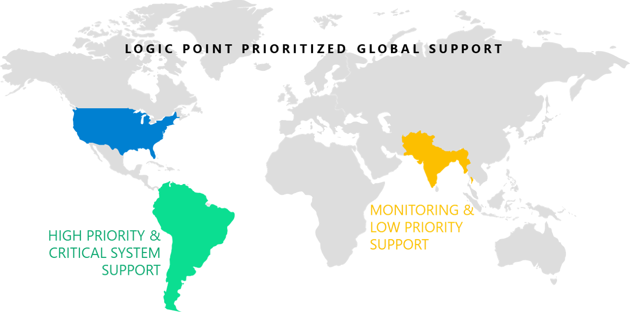 Global Support.png