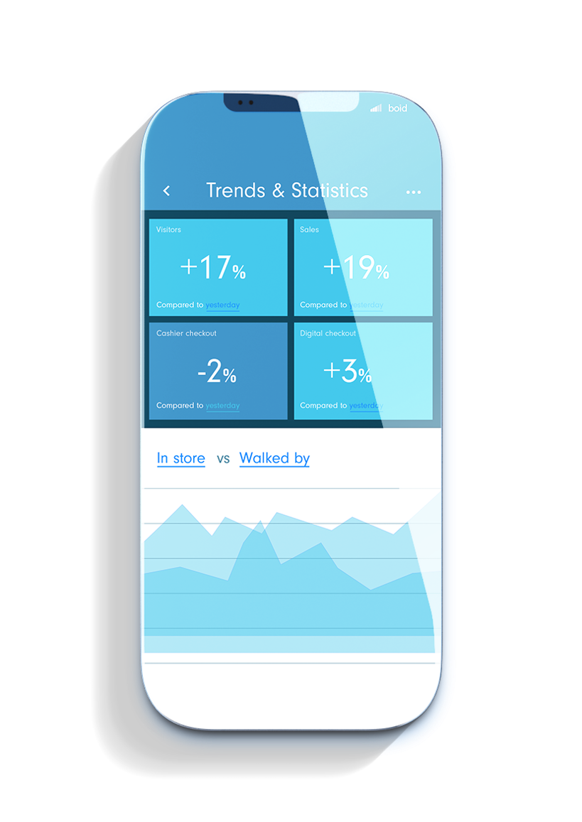 Sales Analytics.png