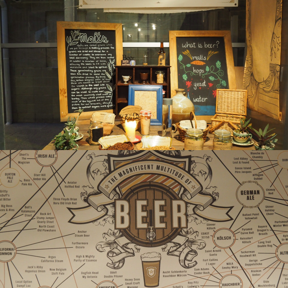 Want to know the origins of your beer or how it's made?