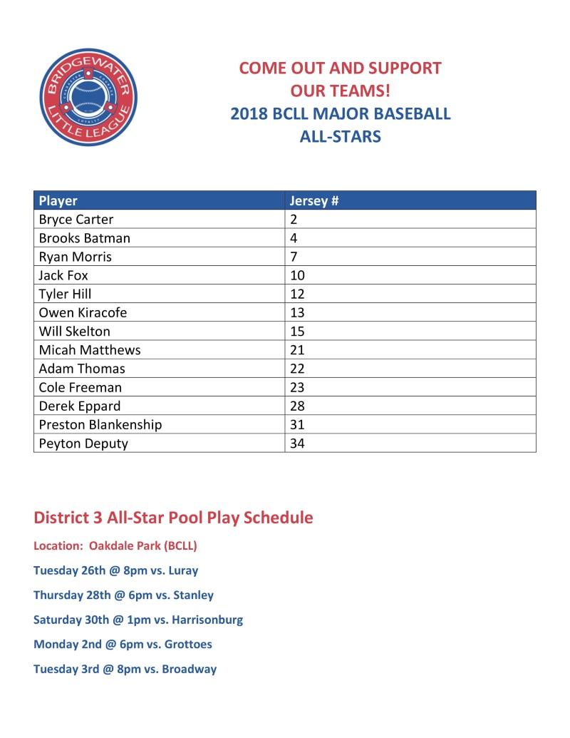 2018 Major Baseball all-stars