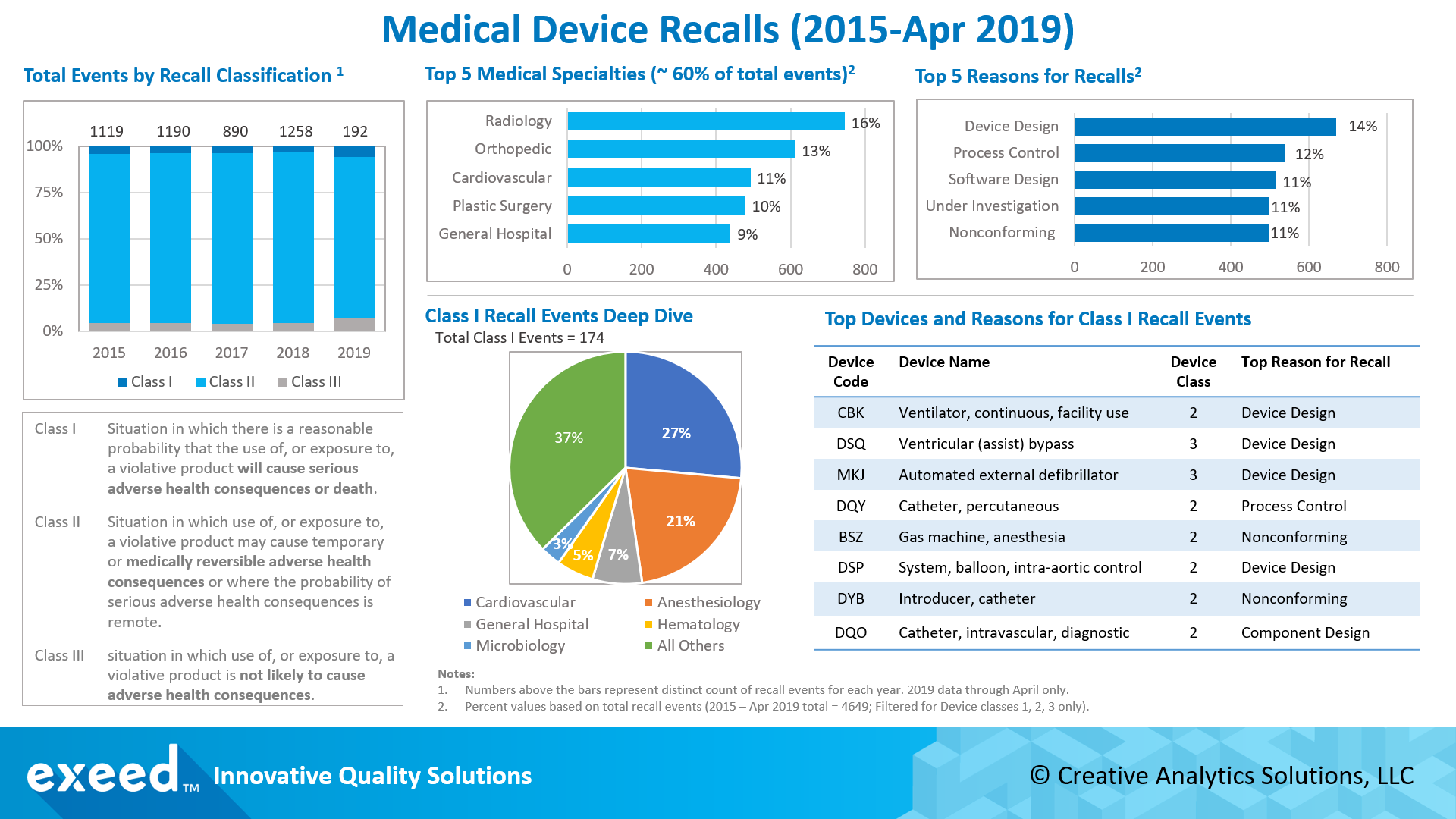 medical device recalls.png