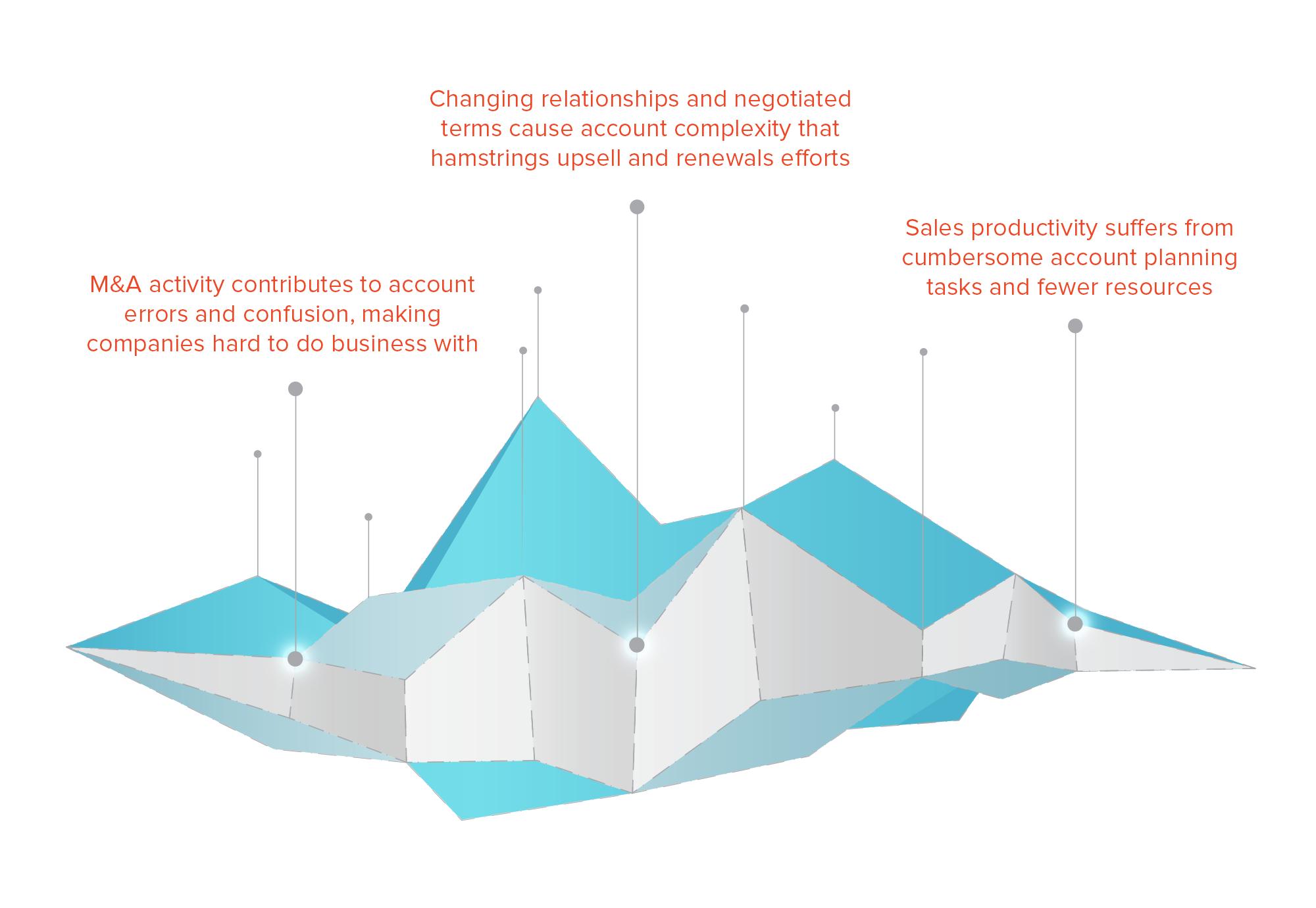 Revenue-Optimization-landscape-images.png