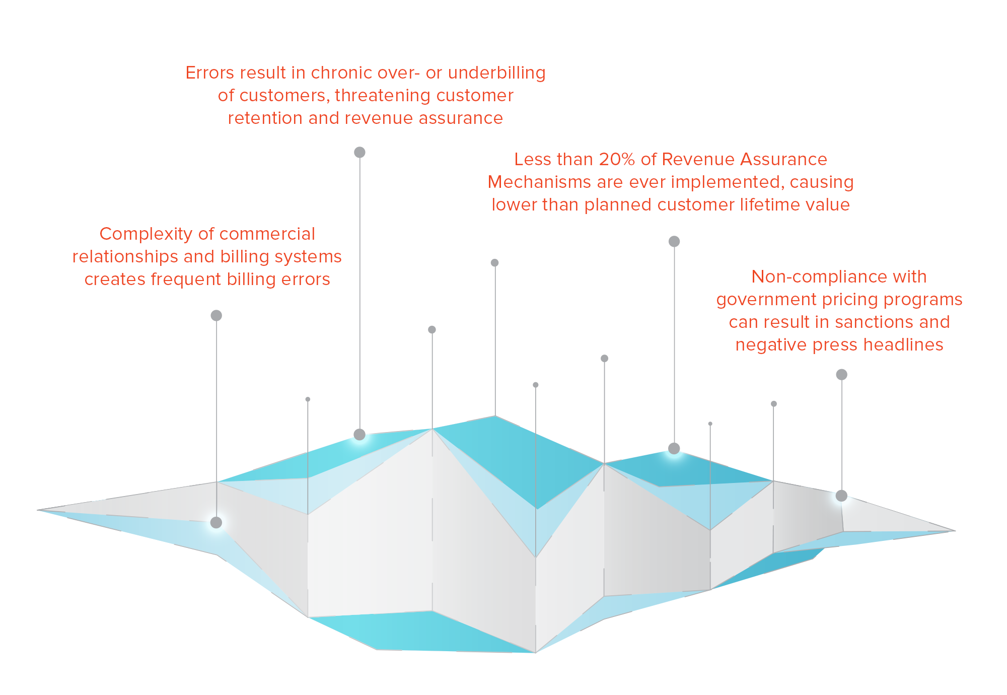 Revenue_Leakage-landscape.png