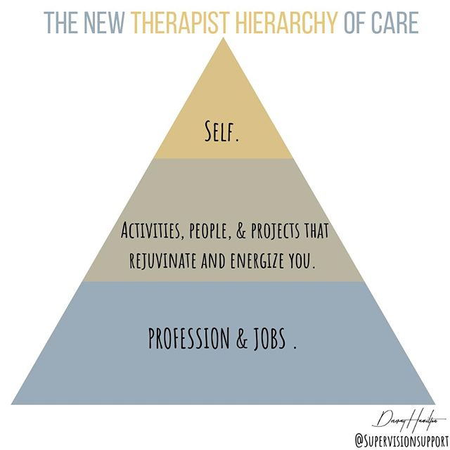 Whose at the top of your hierarchy of care? You see, healers, service providers, caretakers or anyone whose profession is to place the needs of the client above their own often carries this philosophy into their personal lives. You're almost shunned if you take time out to tend to self. But since you have to live with yourself on a daily basis and often longer than anyone else, it must be a priority to place yourself at the top of the list. ---------- The Hierarchy of Care places you at the peak of importance. After that comes the things that helps you stay at the top. It's the things that energizes you whether its people, a place, activity, or personal project. These are the things that feed into you and defines who you are. At the bottom of the list is our profession. Why you say? ---------- Well, if we are not solid, healthy, centered, filled with purpose and with conviction, how can we show up prepared to serve? Before we can give to others, we must always fill our cups first. --------- Share this with a friend!
