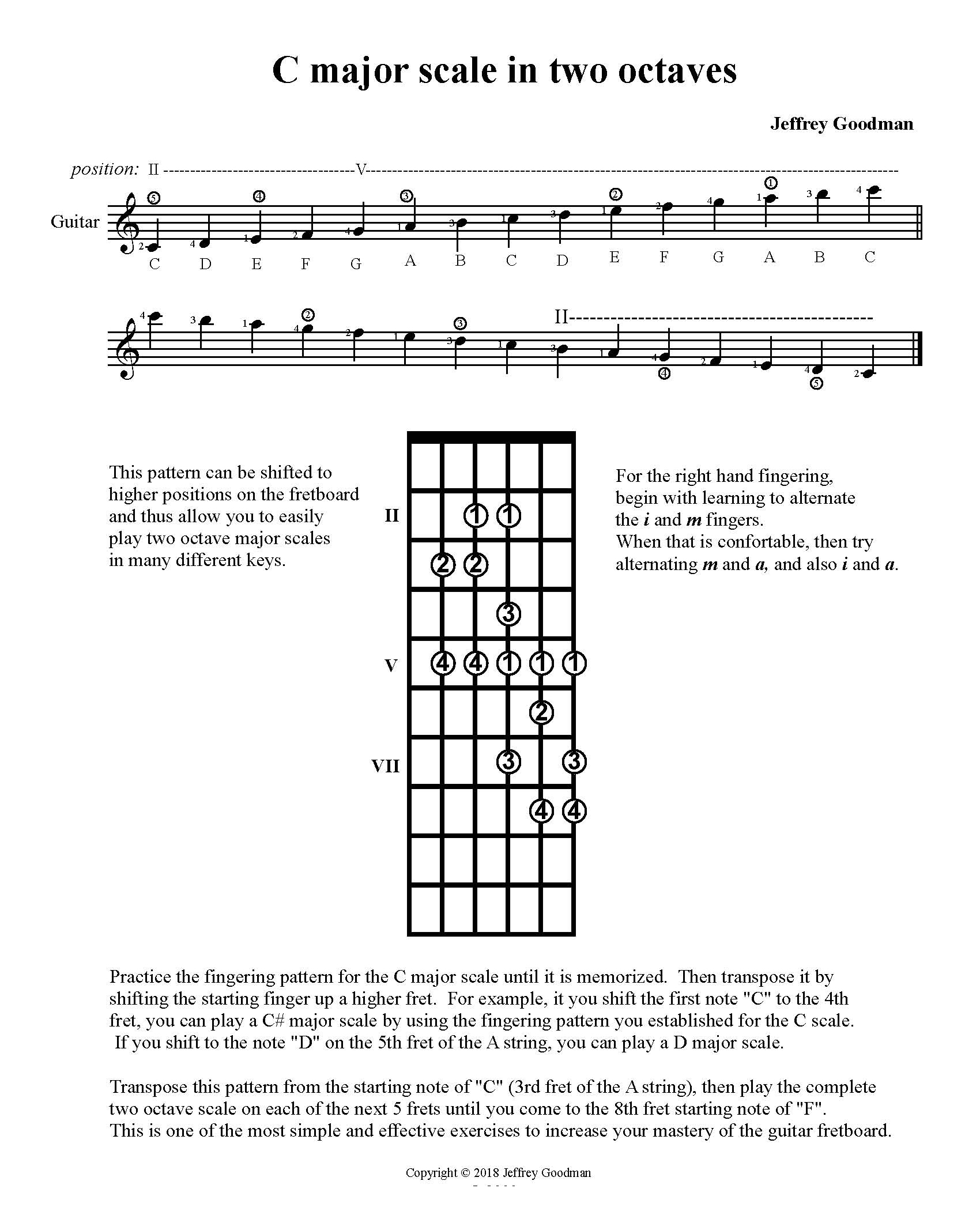 C major scale in two octaves with fretboard.jpg