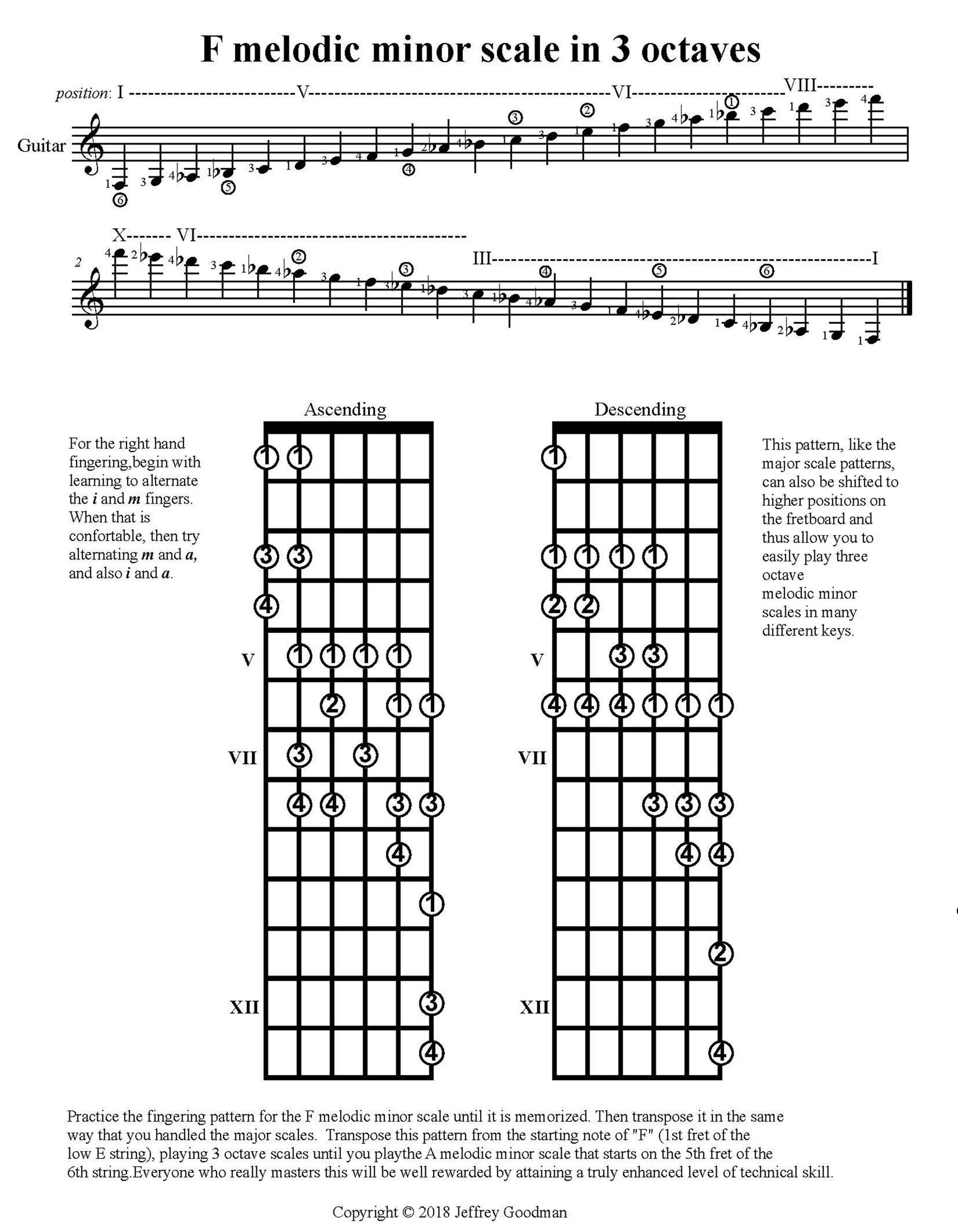 F minor scale in 3 octaves corrected.jpg
