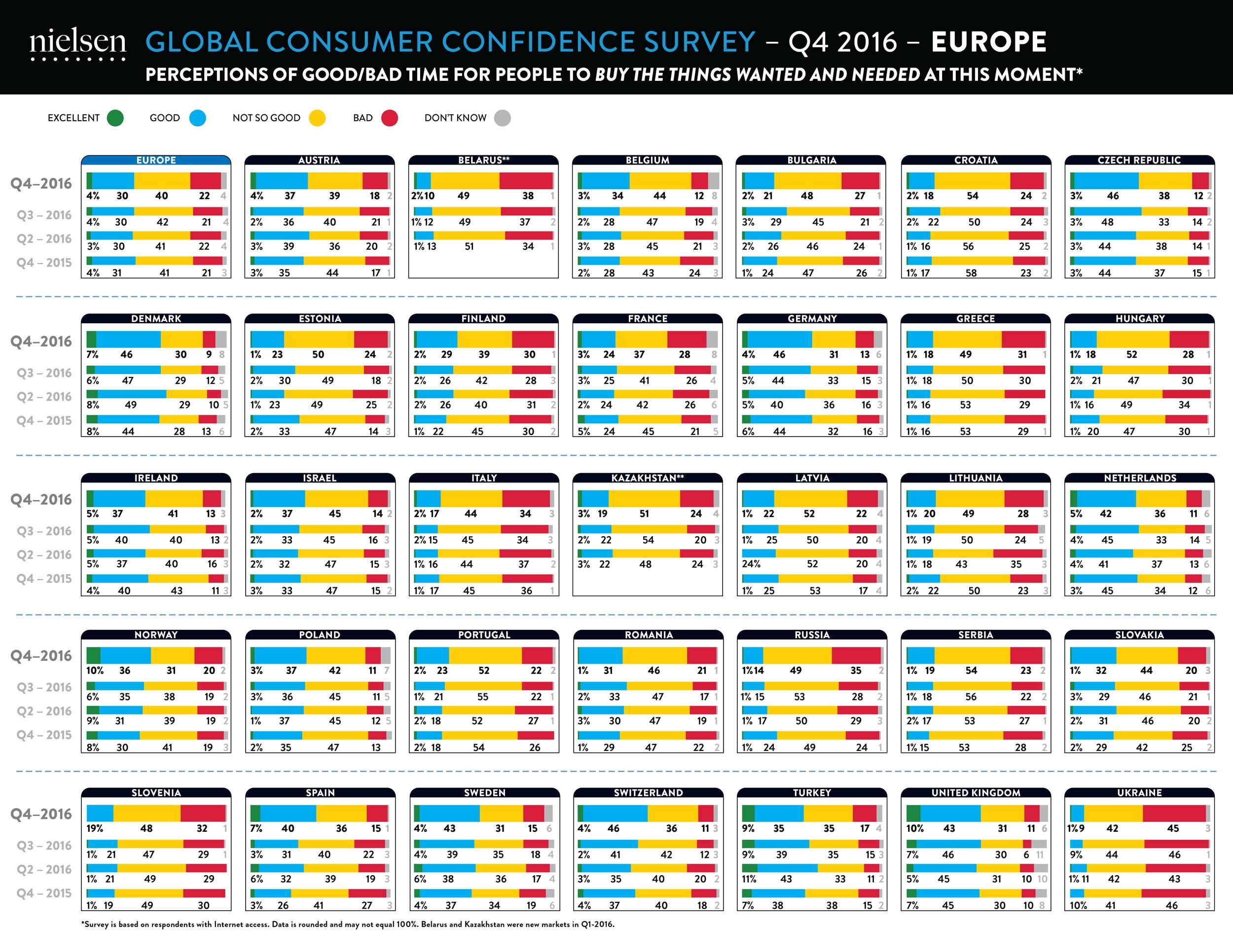 Q4 2016 CCI EU gdbdtimetobuy.jpg