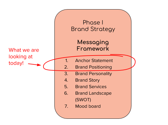 N_5_messaging framework.png