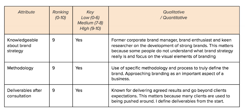 N_5_Attribute table.png