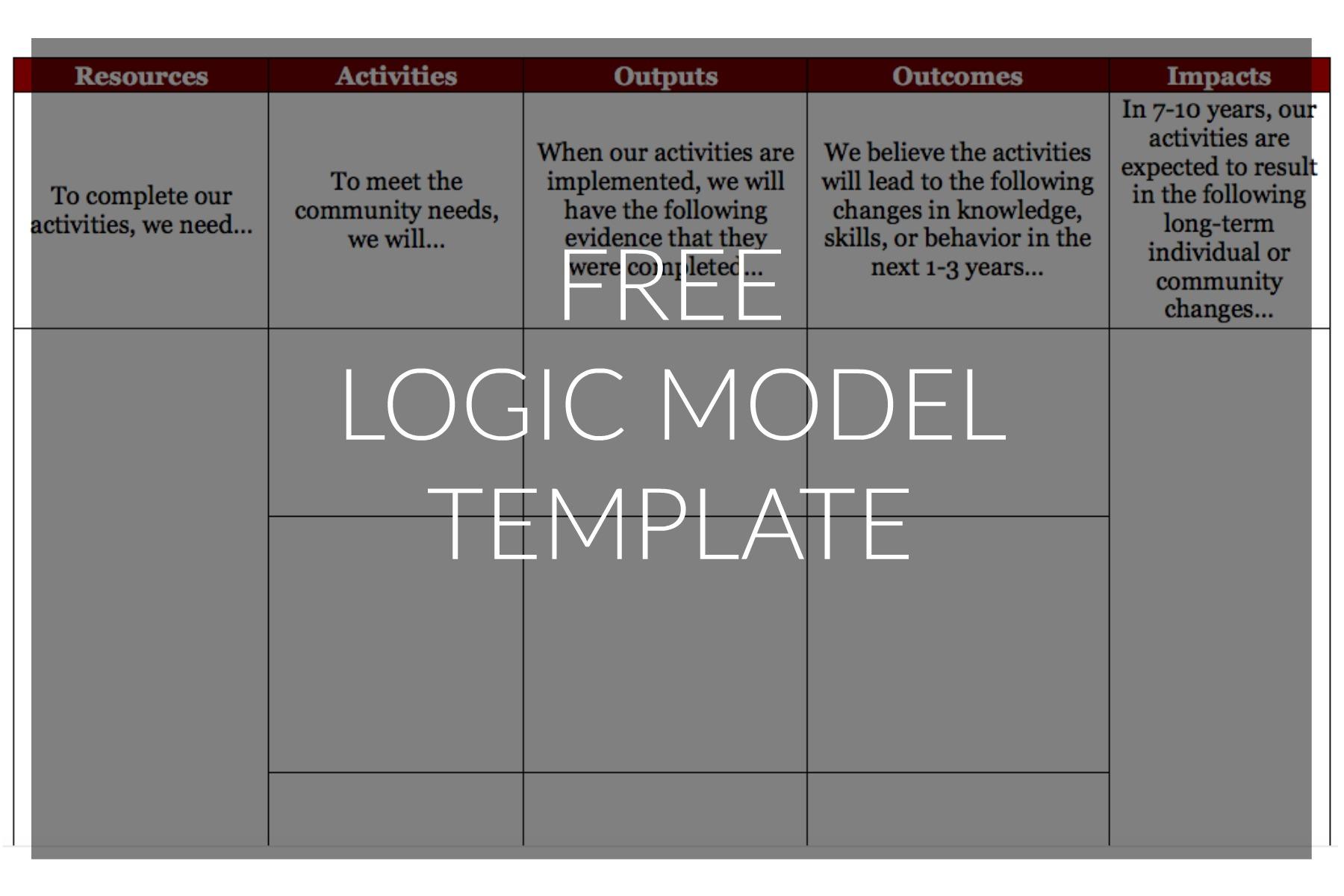 Logic Model Template.jpg