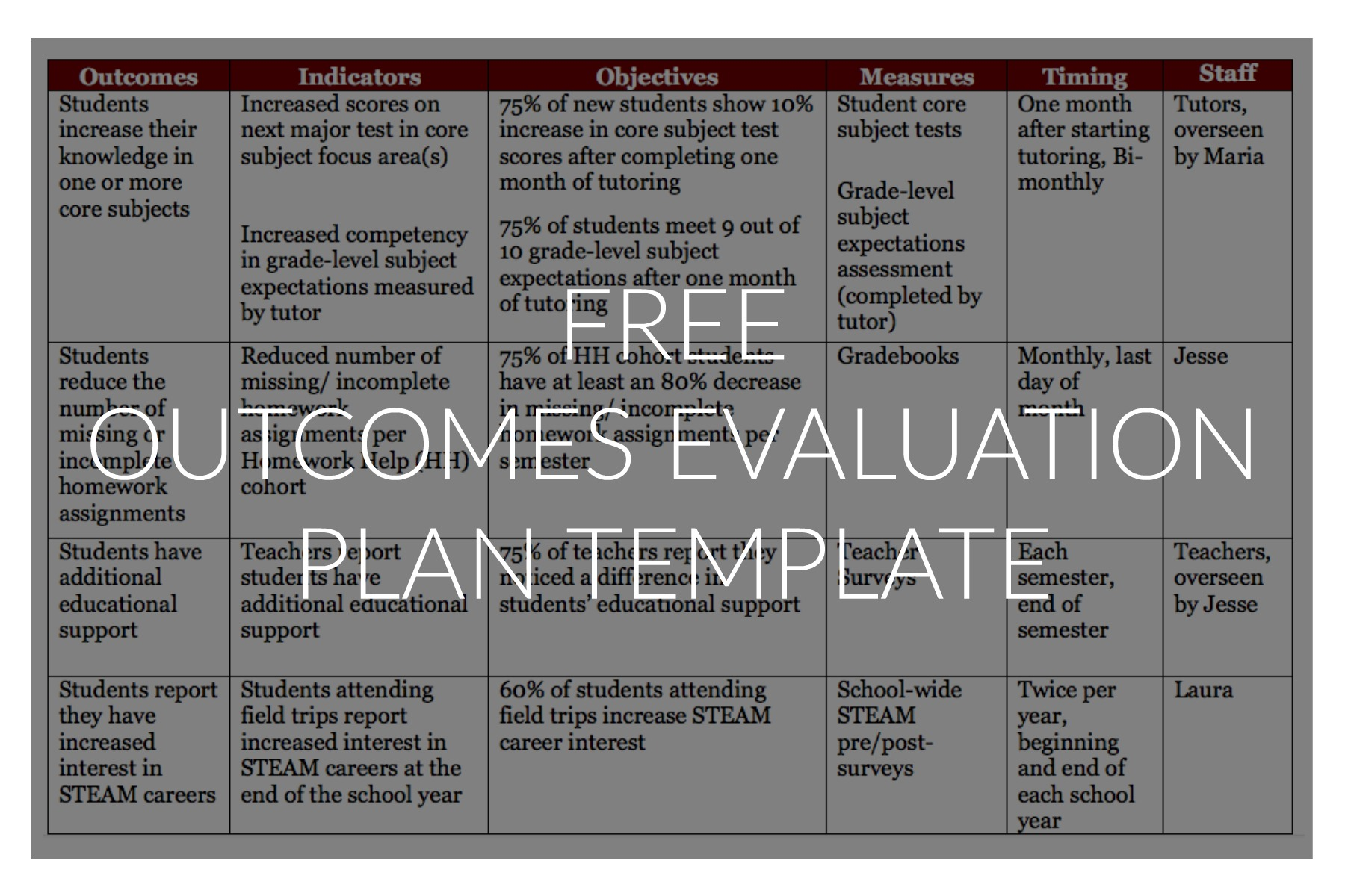 outcome eval plan template pictures.jpg