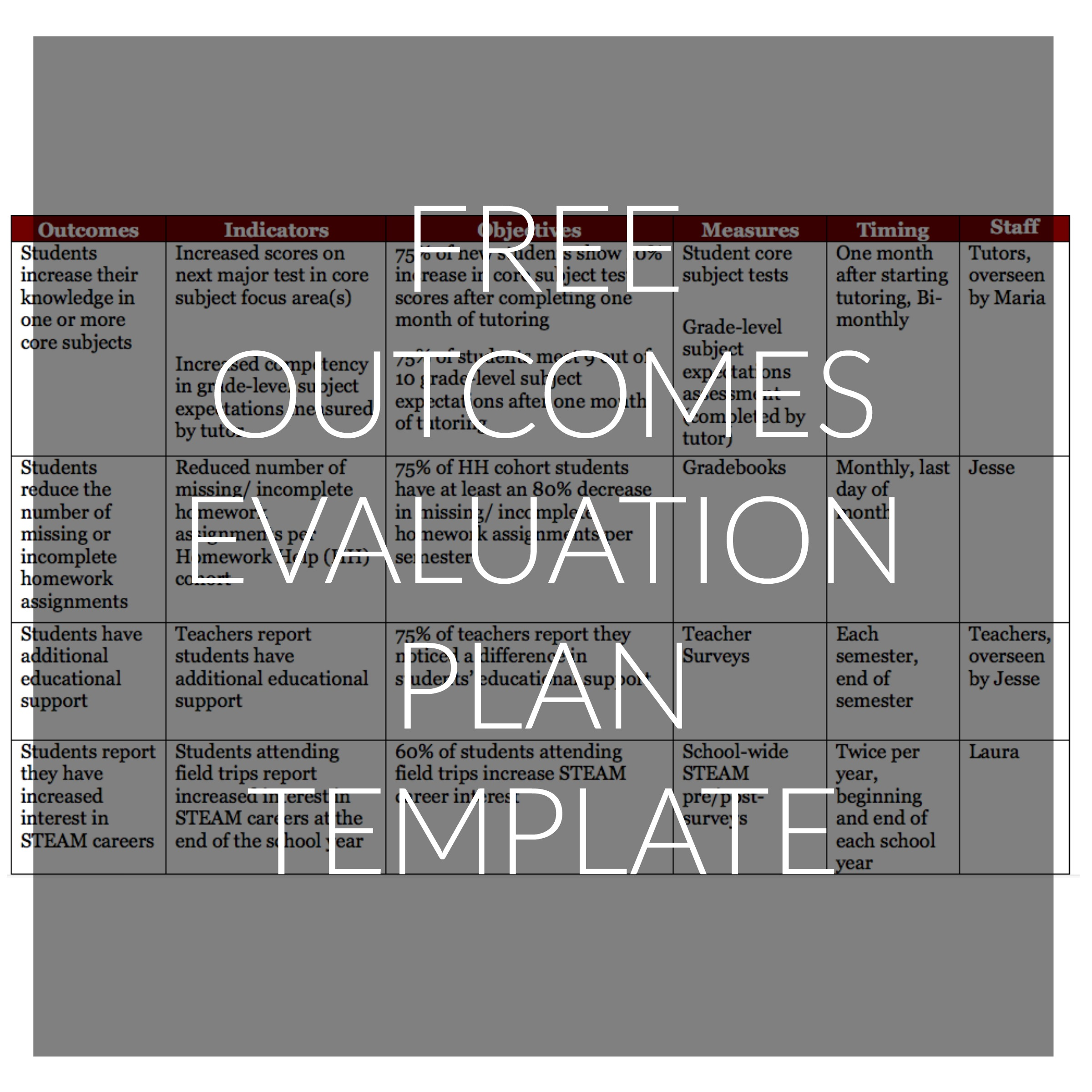 Outcomes Eval Plan Template.jpg