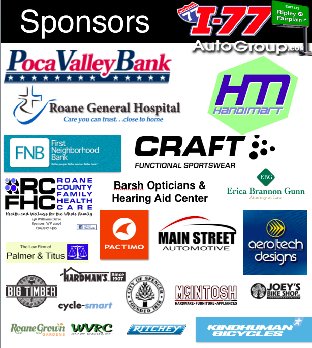 Sponsor Links  - I77 Auto GroupPoca Valley BankHandi MartRoane General HospitalFirst Neighborhood BankMain St AutomotiveErica Brannon GunnCraft SportswearBig Timber BrewingPalmer and TitusAeroTech DesignsPactimoKindHumanJoey's Bike ShopWVRCRoane GrownCycle SmartHardman's Supply CompanyJeff Fetty DesignsCity of SpencerRoane County Family Health CareBarsh Opticians & Hearing Aid CenterFarmers' Friend