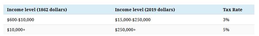 tax rev - table 1.jpg