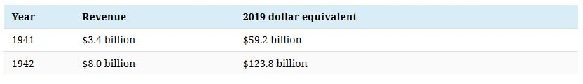 tax rev - table 3.jpg