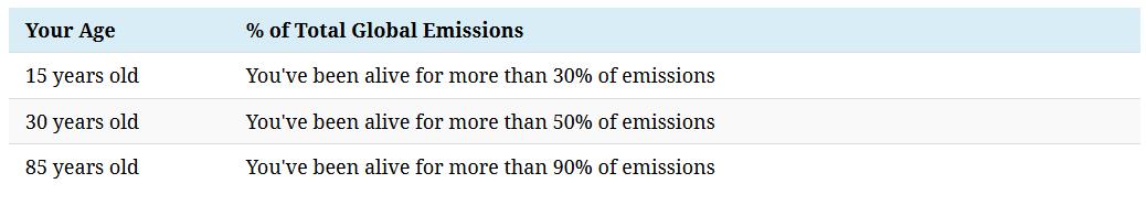 Carbon Emissions 3.png